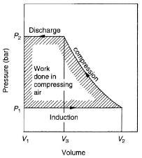 basic walk in cooler wiring diagram with Defrost Timer Wiring Diagram With Ladder on Wiring Diagram For Walk In Cooler also Walk In Refrigerator Wiring Diagram also Sw  Cooler Switch Wiring Diagram moreover True Freezer T 49f Wiring Diagram further Termination Wiring Diagrams Pdf.